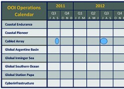 Operations Calendar Button