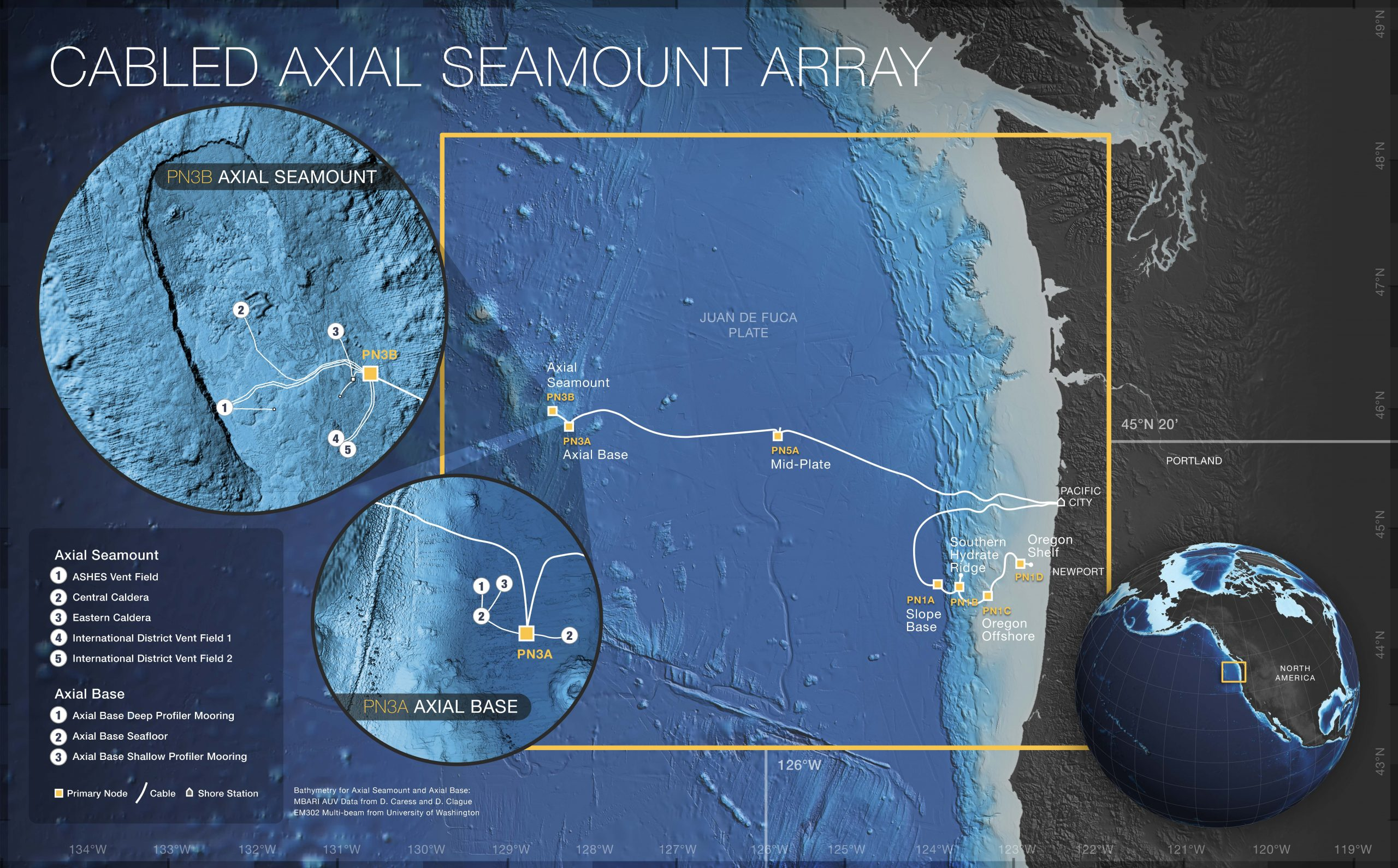 Cabled Axial Seamount Array