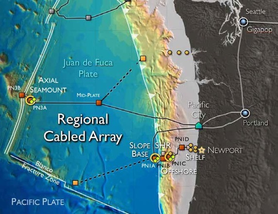 Regional Cabled Array